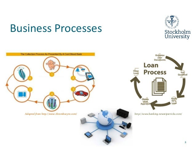 Phd thesis business process management