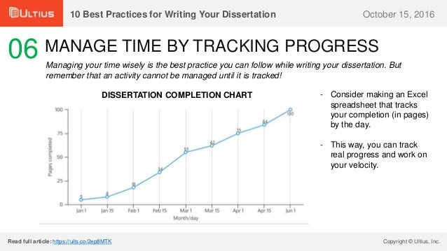 Dissertation writing in practice