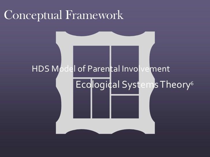 Face to face dissertation survey