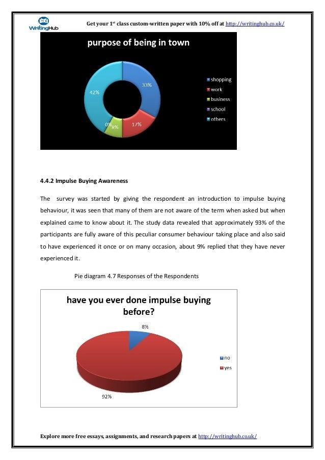 impulse buying essay Statistics homework help free literature review on impulse buying behavior essay school uniforms boost education comment faire une intro de dissertation en.