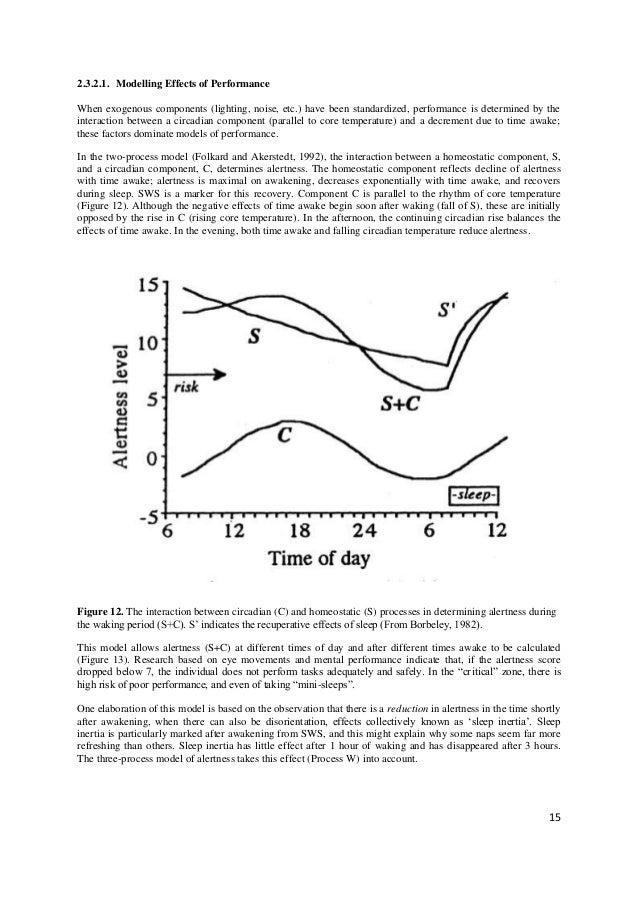 2.3.2.1. Modelling Effects of PerformanceWhen exogenous components (lighting, noise, etc.) have been standardized, perform...