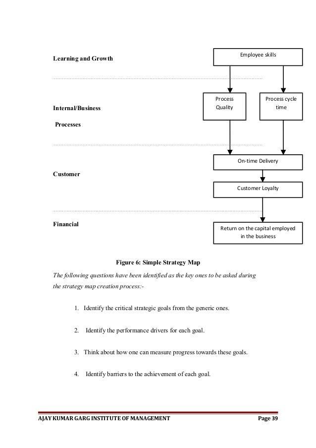 Phd thesis balanced scorecard
