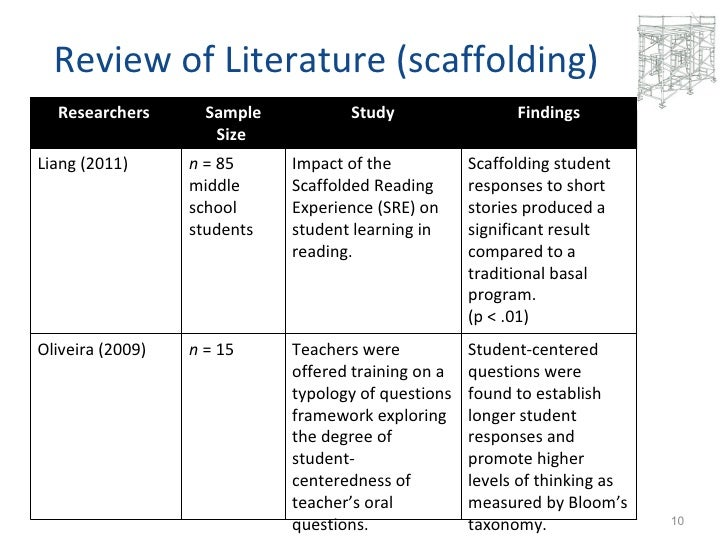 scaffolding literature review