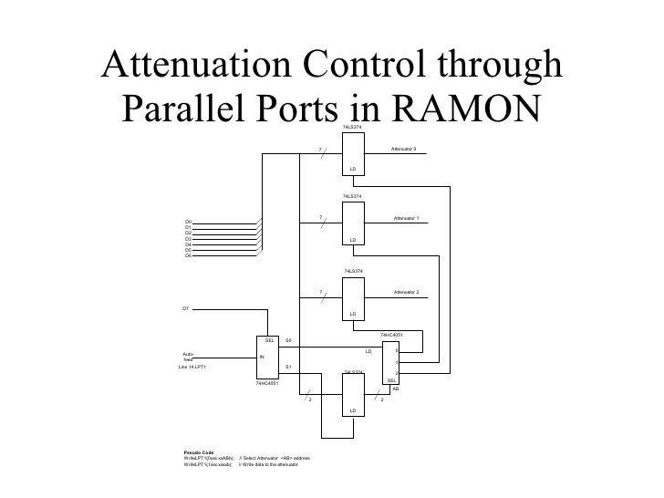 Attenuation Control through Parallel Ports in RAMON