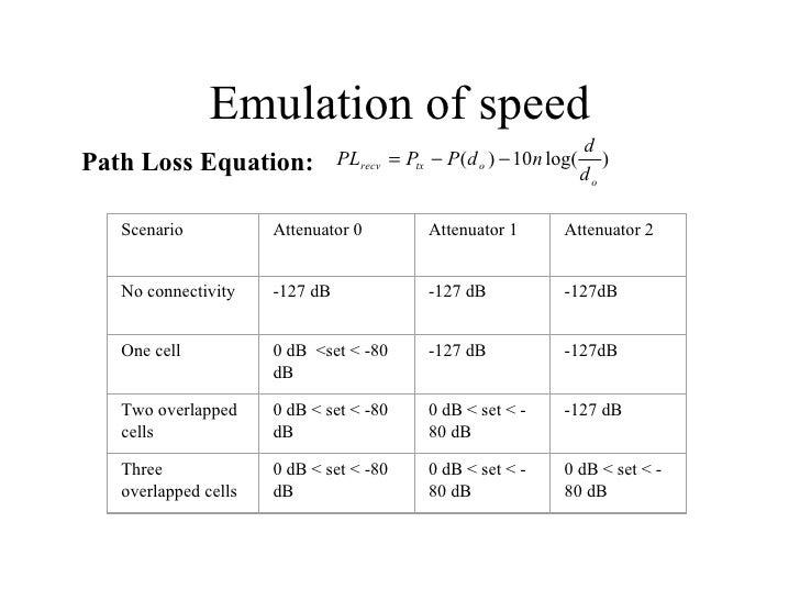 Emulation of speed Path Loss Equation: Scenario Attenuator 0 Attenuator 1 Attenuator 2 No connectivity -127 dB -127 dB -12...