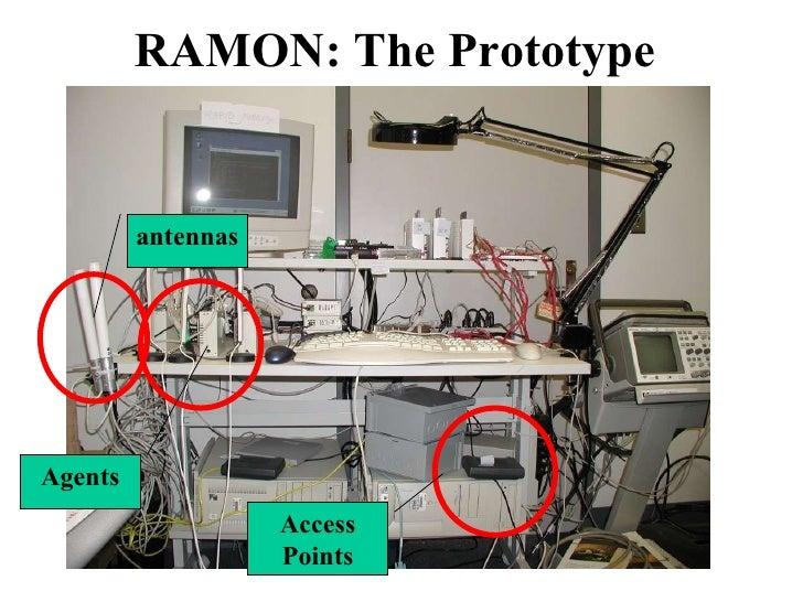 RAMON: The Prototype antennas Agents Access Points
