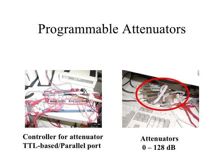 Programmable Attenuators Controller for attenuator TTL-based/Parallel port Attenuators 0 – 128 dB