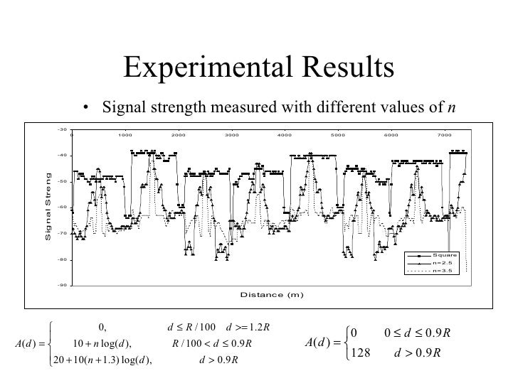 Experimental Results <ul><li>Signal strength measured with different values of  n </li></ul>