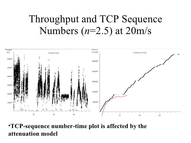 Throughput and TCP Sequence Numbers ( n =2.5) at 20m/s <ul><li>TCP-sequence number-time plot is affected by the  </li></ul...