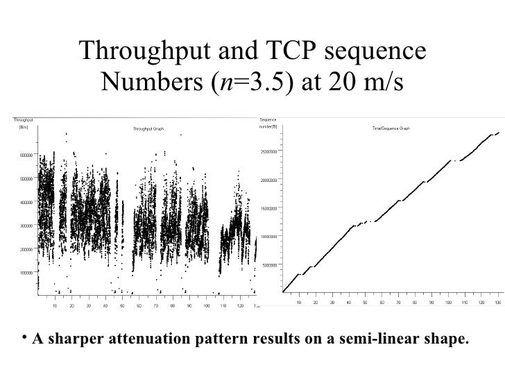 Throughput and TCP sequence Numbers ( n =3.5)   at 20 m/s <ul><li>A sharper attenuation pattern results on a semi-linear s...