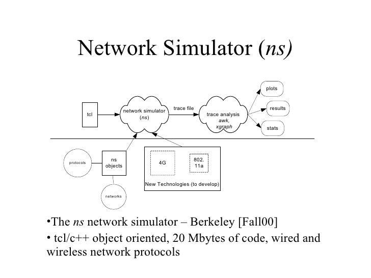 Network Simulator ( ns) <ul><li>The  ns  network simulator – Berkeley [Fall00] </li></ul><ul><li>tcl/c++ object oriented, ...