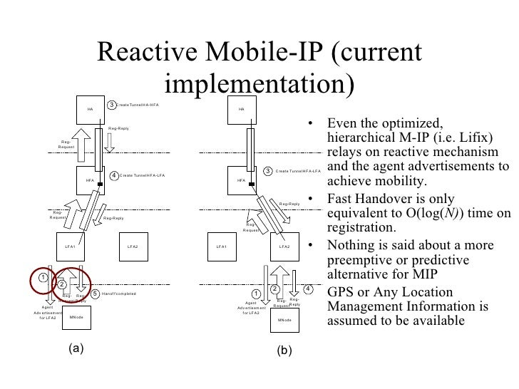 Reactive Mobile-IP (current implementation) <ul><li>Even the optimized, hierarchical M-IP (i.e. Lifix) relays on reactive ...
