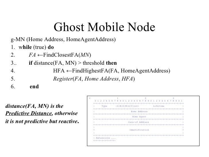 Ghost Mobile Node <ul><li>g-MN (Home Address, HomeAgentAddress) </li></ul><ul><li>1. w hile  (true)  do </li></ul><ul><li>...
