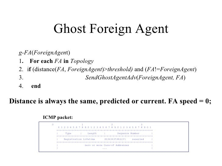 Ghost Foreign Agent <ul><li>g-FA ( ForeignAgen t)  </li></ul><ul><li>1 .  For each   FA   in   Topology  </li></ul><ul><li...