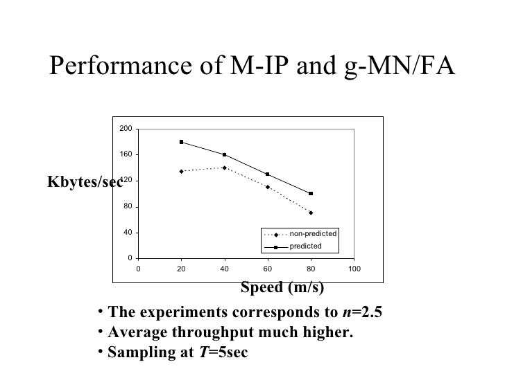 Performance of M-IP and g-MN/FA <ul><li>The experiments corresponds to  n =2.5 </li></ul><ul><li>Average throughput much h...