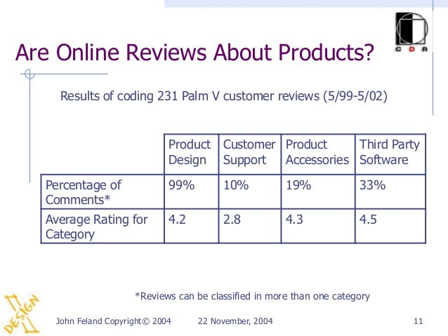 Are Online Reviews About Products?    Results of coding 231 Palm V customer reviews (5/99-5/02)                           ...
