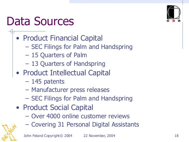 Data Sources • Product Financial Capital    – SEC Filings for Palm and Handspring    – 15 Quarters of Palm    – 13 Quarter...