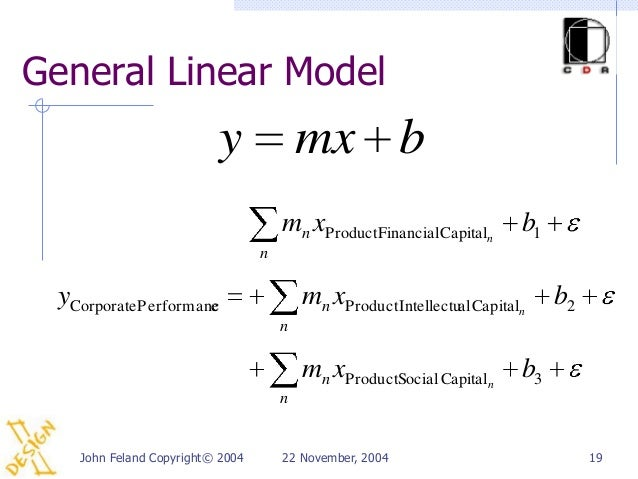 General Linear Model                         y               mx b                                     mn xProductFinancial...