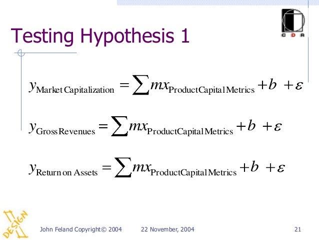 Testing Hypothesis 1 yMarket Capitalization              mxProductCapital Metrics b yGross Revenues                 mxProd...