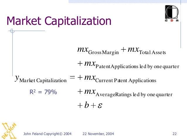 Market Capitalization                                  mxGross Margin mxTotal Assets                                    mx...