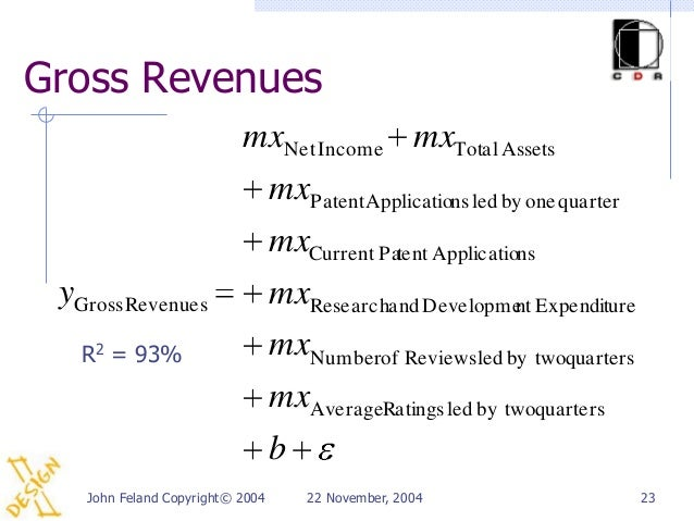 Gross Revenues                          mxNet Incom e mxTotal Assets                                 mxPatent Applications...