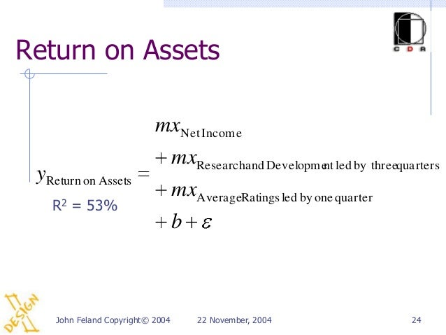 Return on Assets                           mxNet Income                            mxResearchand Development led by threeq...