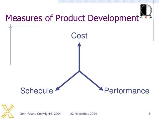 Measures of Product Development                                 Cost   Schedule                                          P...