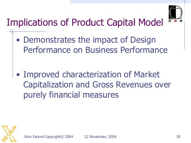 Implications of Product Capital Model  • Demonstrates the impact of Design    Performance on Business Performance  • Impro...
