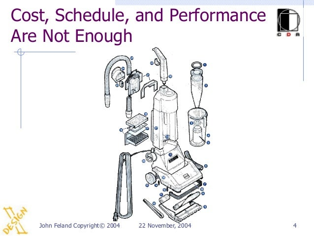Cost, Schedule, and PerformanceAre Not Enough   John Feland Copyright© 2004   22 November, 2004   4