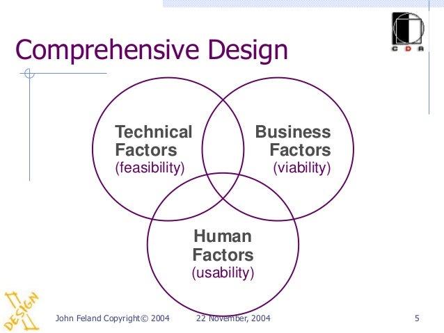 Comprehensive Design               Technical                      Business               Factors                         F...