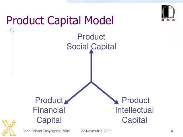 Product Capital Model                             Product                           Social Capital        Product         ...
