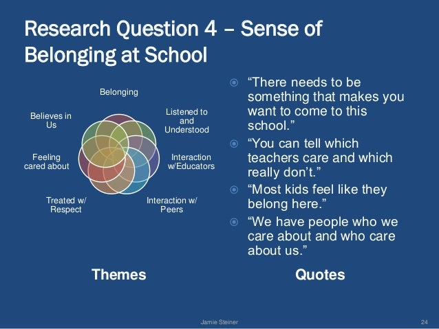 A Sense Of Belonging >> The Relationship Between Student Sense Of Belonging And