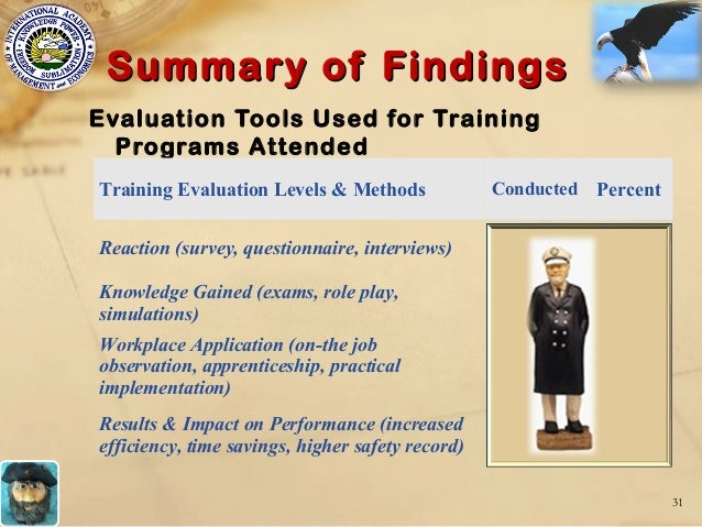 dissertation evaluation training Training and development techniques for improving organizational performance for ghanaian firms by juliana s manu a research paper submitted in partial fulfillment of the.