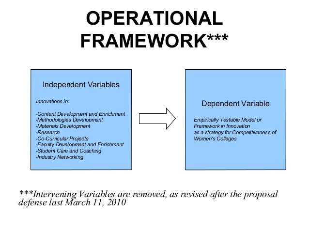 thesis operational framework A clear framework is essential to guide monitoring and evaluation a framework should explain how the programme is supposed to work by laying out the components of the initiative and the order or the steps needed to achieve the desired results.