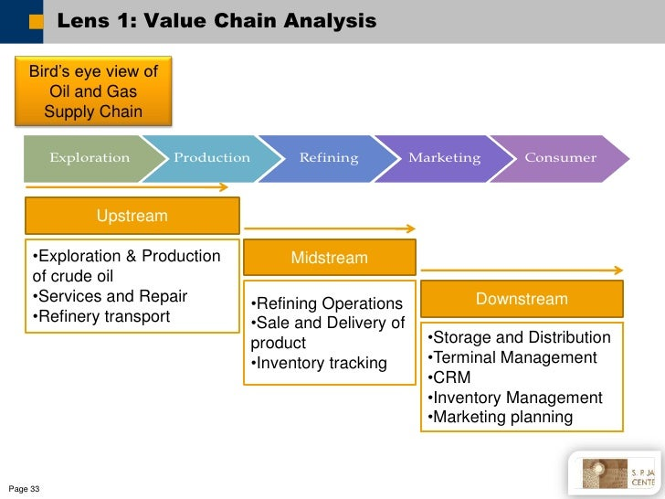 oil and gas service company business plan