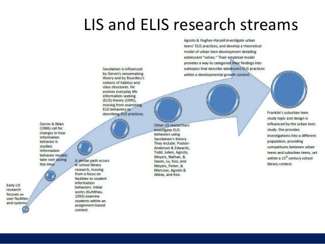 present research findings dissertation Leran how to structure the research limitations section of the quality of your findings if you used a quantitative research design in your dissertation.