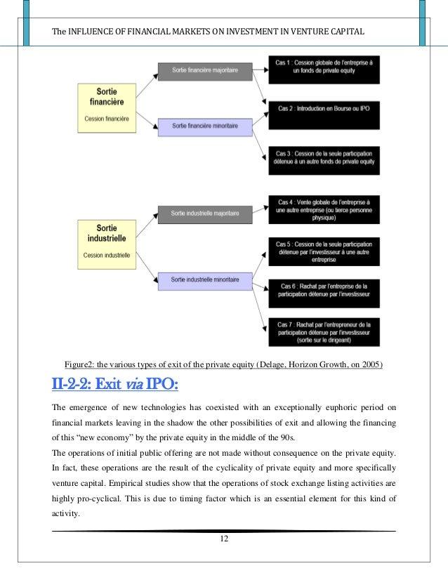Finance phd thesis ipo performanc
