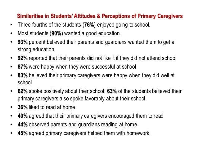 https://image.slidesharecdn.com/dissertationppt-130829002301-phpapp02/95/africanamerican-student-perceptions-of-their-parents-and-guardians-attitudes-towards-education-and-academic-achievement-dissertation-19-638.jpg?cb\u003d1377736184