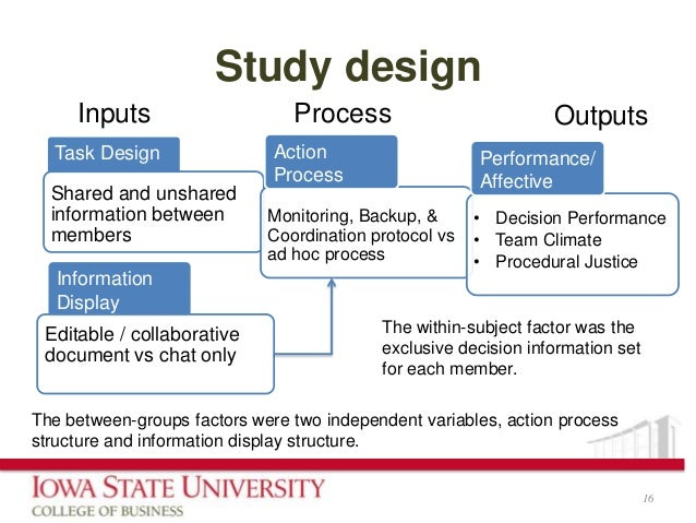 thesis study design Information on selecting a research design and dissertation methodology.
