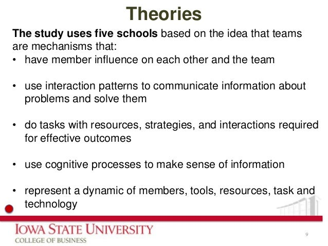 understand theories of teams and team Team building requires managers to follow a systematic planning and implementation process to assess whether teams can improve the organization's goal attainment to remove barriers to team building and to build effective teams through training, empowerment, and feedback managers must also decide .
