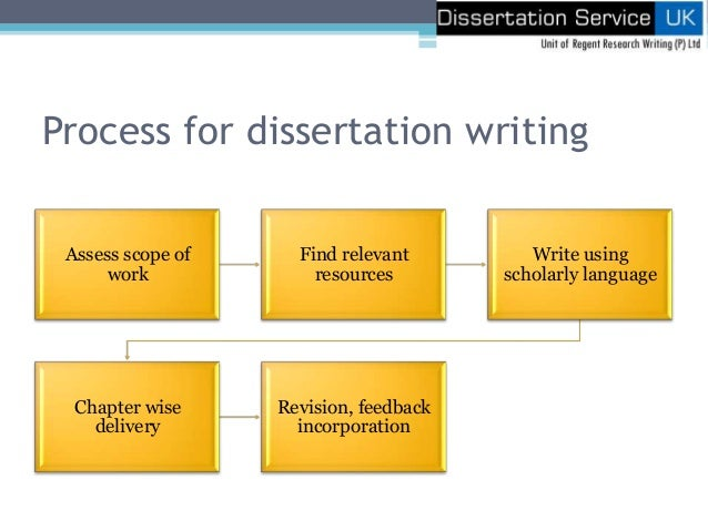 Dissertation service uk order