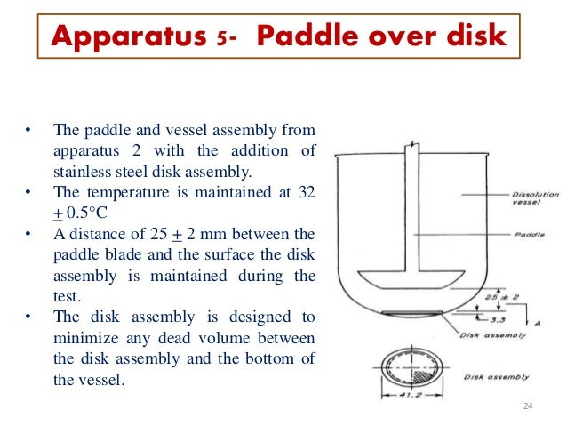 • The paddle and vessel assembly from apparatus 2 with the addition of stainless steel disk assembly. • The temperature is...