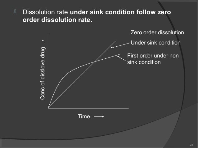 why does stirring increase the rate of dissolution