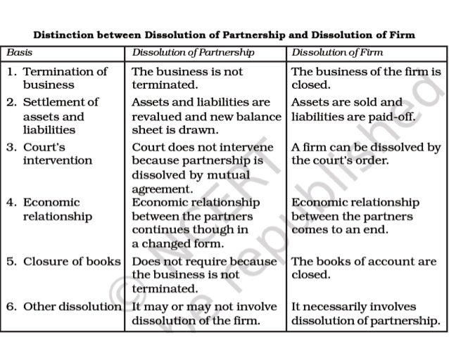 dissolution of parnarship There are a few different agreements you may want to consider creating in  relation to how to dissolve your business partnership or limited.