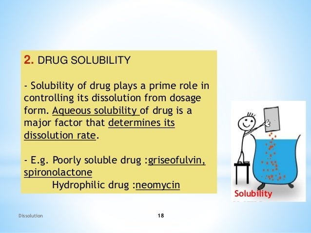 Dissolution study-Dissolution studies Factor affecting ...