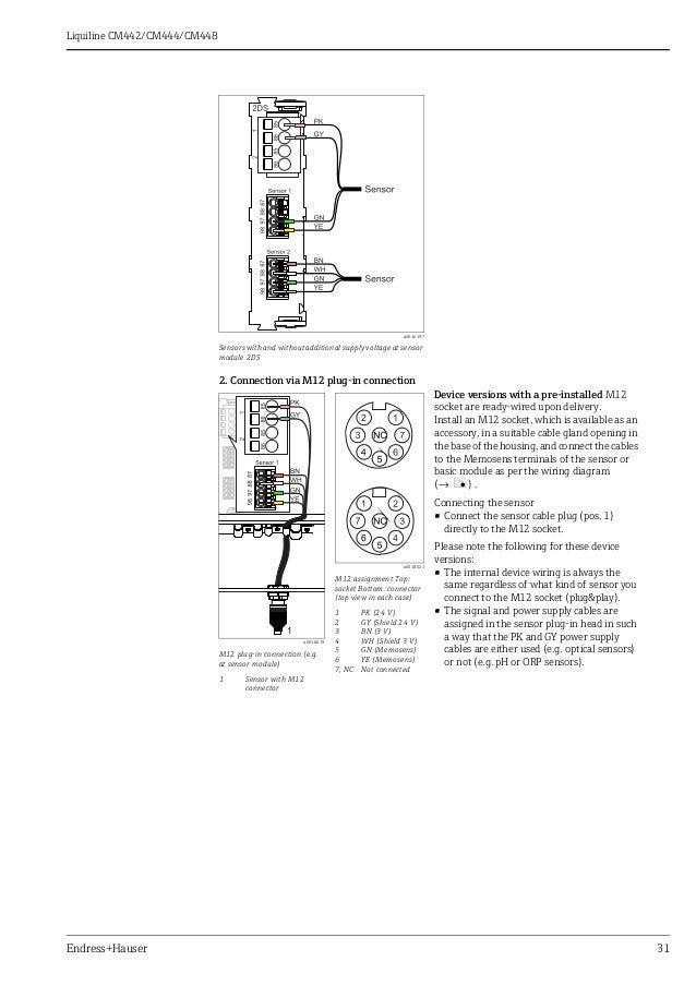 dissolved oxygen transmitter liquiline cm442 cm444 cm448 sensor cable connected directlya0012459sensors out additional supply voltagea0012460sensors additional supply voltage 31