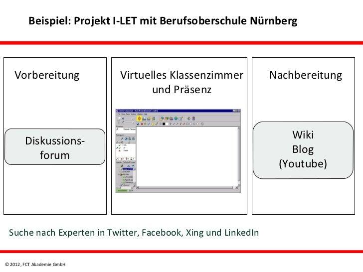 Beispiel: Projekt I-LET mit Berufsoberschule Nürnberg   Vorbereitung             Virtuelles Klassenzimmer           Nachbe...