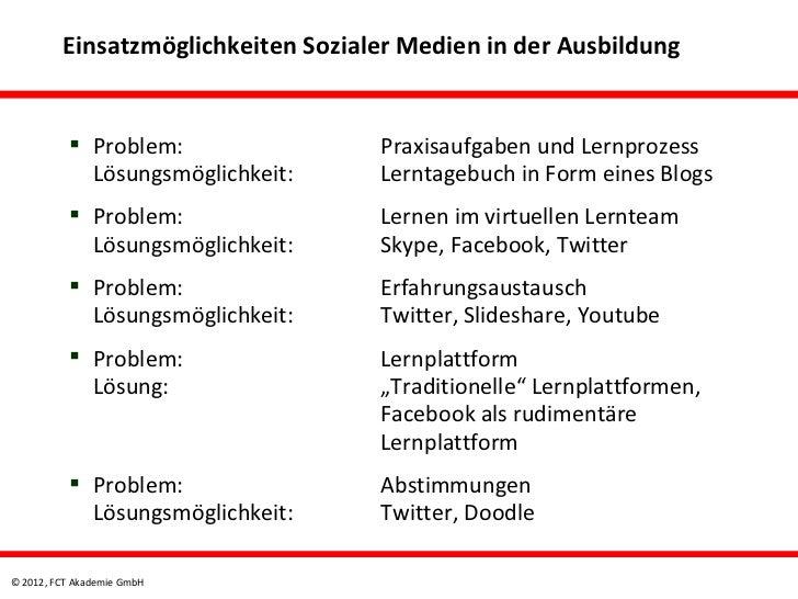 Einsatzmöglichkeiten Sozialer Medien in der Ausbildung           Problem:                Praxisaufgaben und Lernprozess  ...