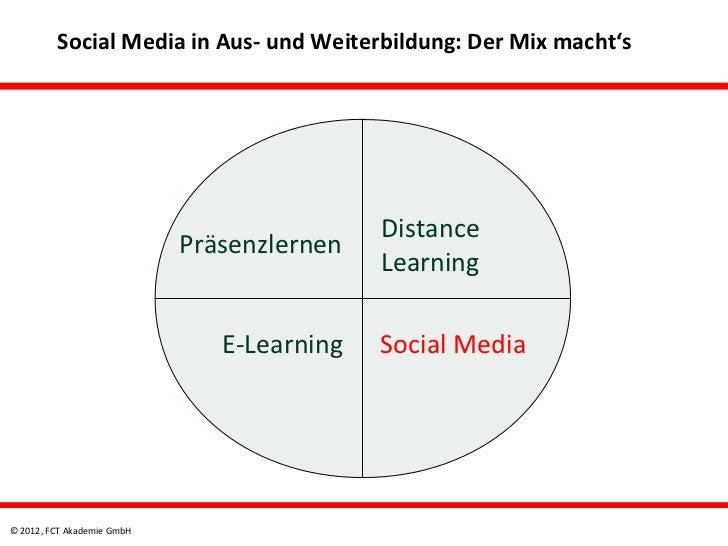 Social Media in Aus- und Weiterbildung: Der Mix macht's                                            Distance               ...