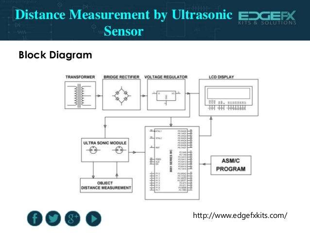 distance measurement by ultrasonic sensor5 www edgefxkits com distance measurement by ultrasonic sensor block diagram